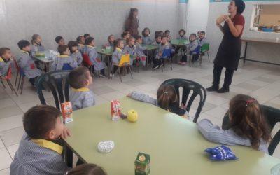 Los más pequeños del colegio visitan el comedor